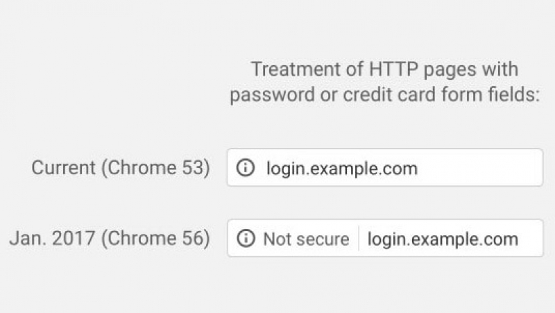 Treatment of HTTP sites from January 2017