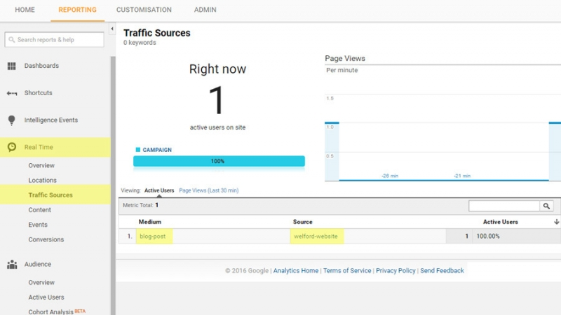 Check UTM Tracking in Analytics